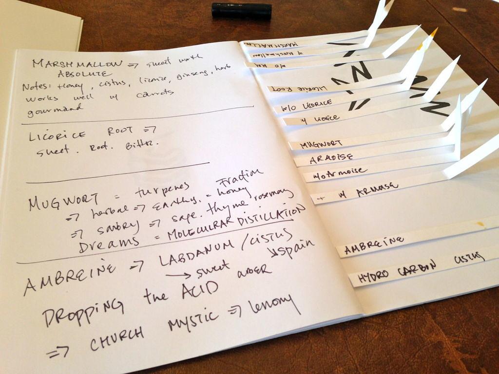 Yosh Han Perfume Notes