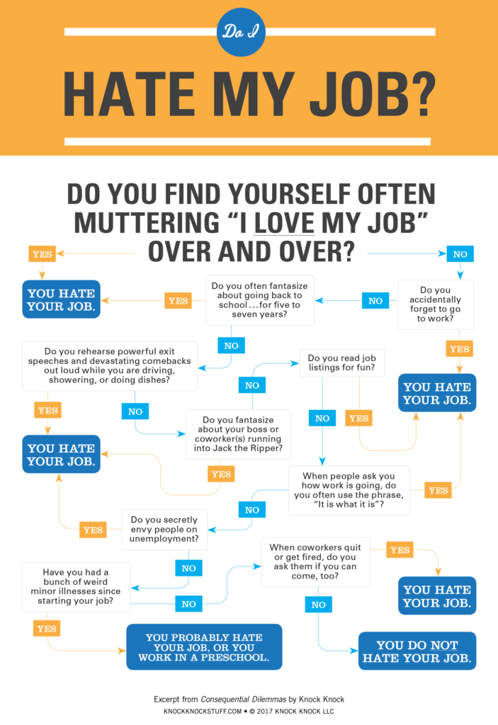 Do I Hate My Job Flowchart - Knock Knock Blog